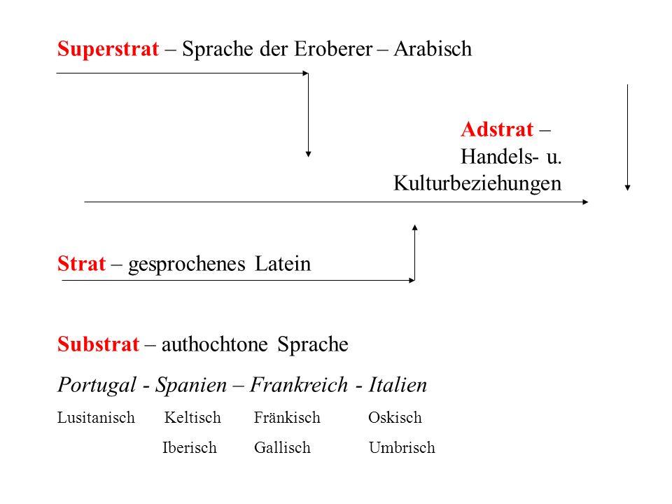 Superstrat – Sprache der Eroberer – Arabisch