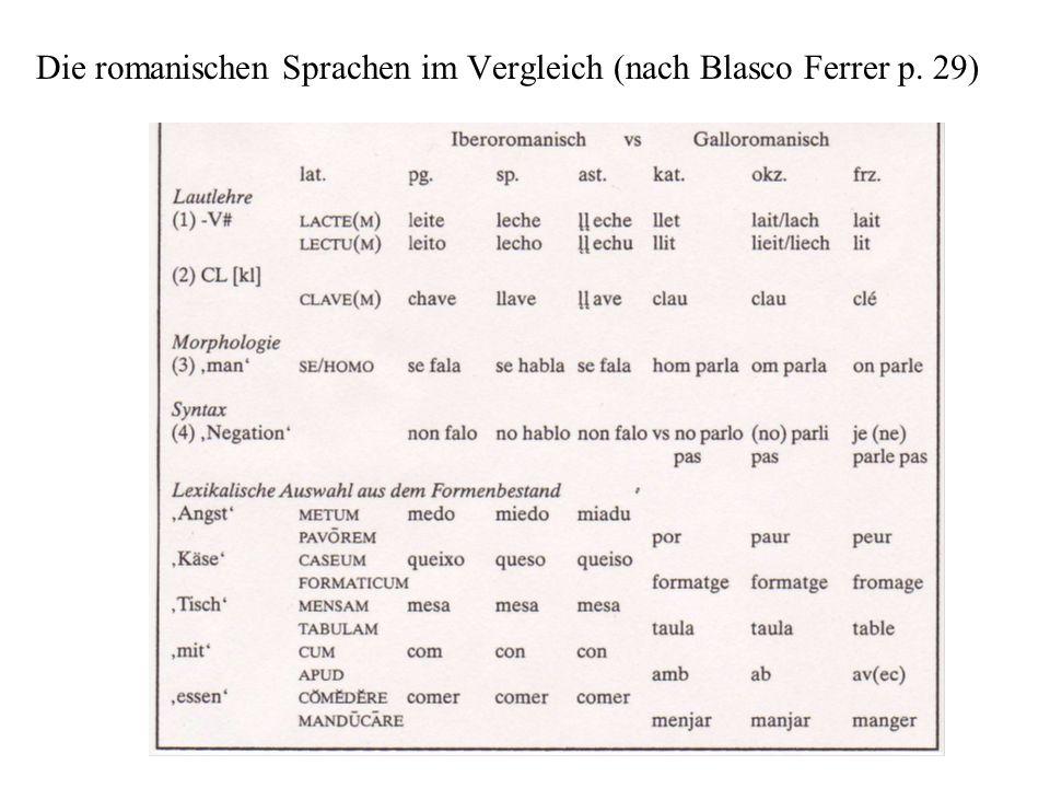 Die romanischen Sprachen im Vergleich (nach Blasco Ferrer p. 29)