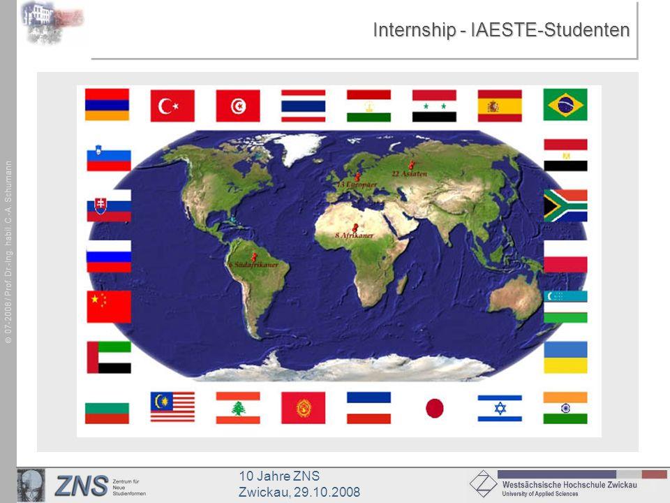 Internship - IAESTE-Studenten