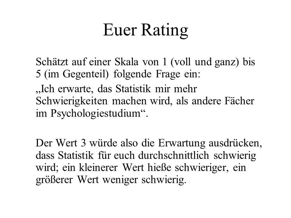Euer Rating Schätzt auf einer Skala von 1 (voll und ganz) bis 5 (im Gegenteil) folgende Frage ein: