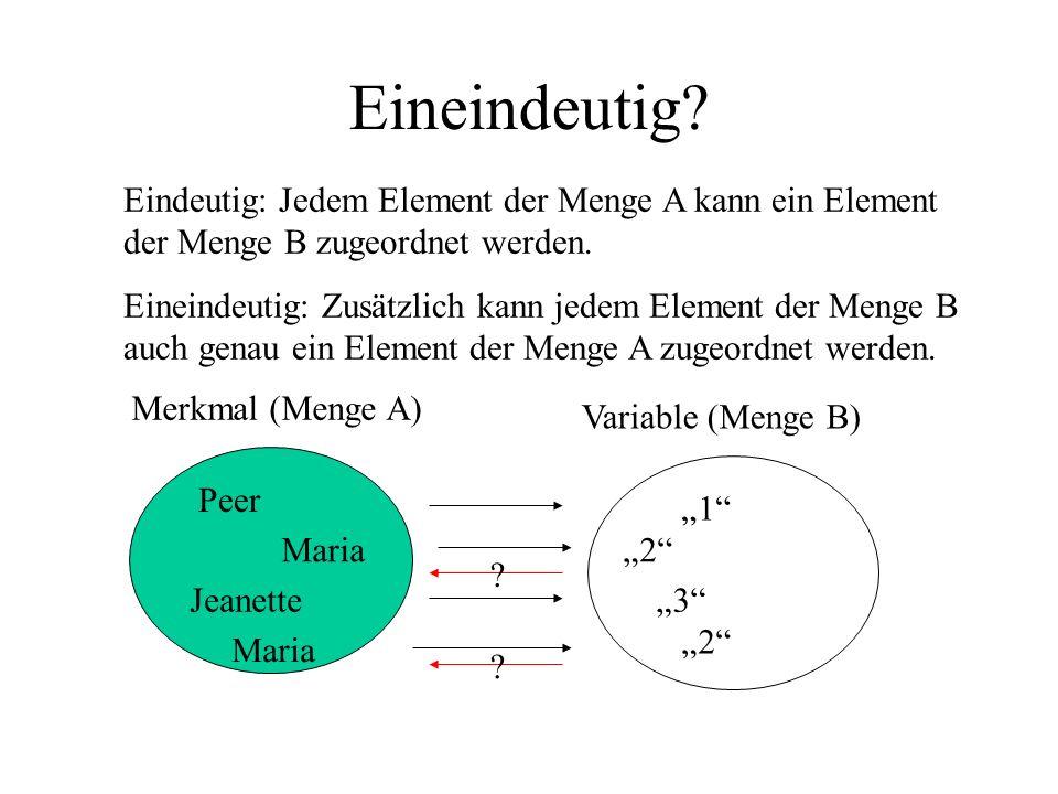 Eineindeutig Eindeutig: Jedem Element der Menge A kann ein Element der Menge B zugeordnet werden.