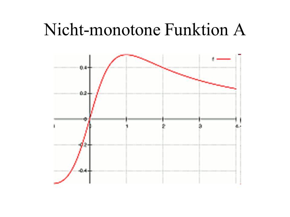 Nicht-monotone Funktion A