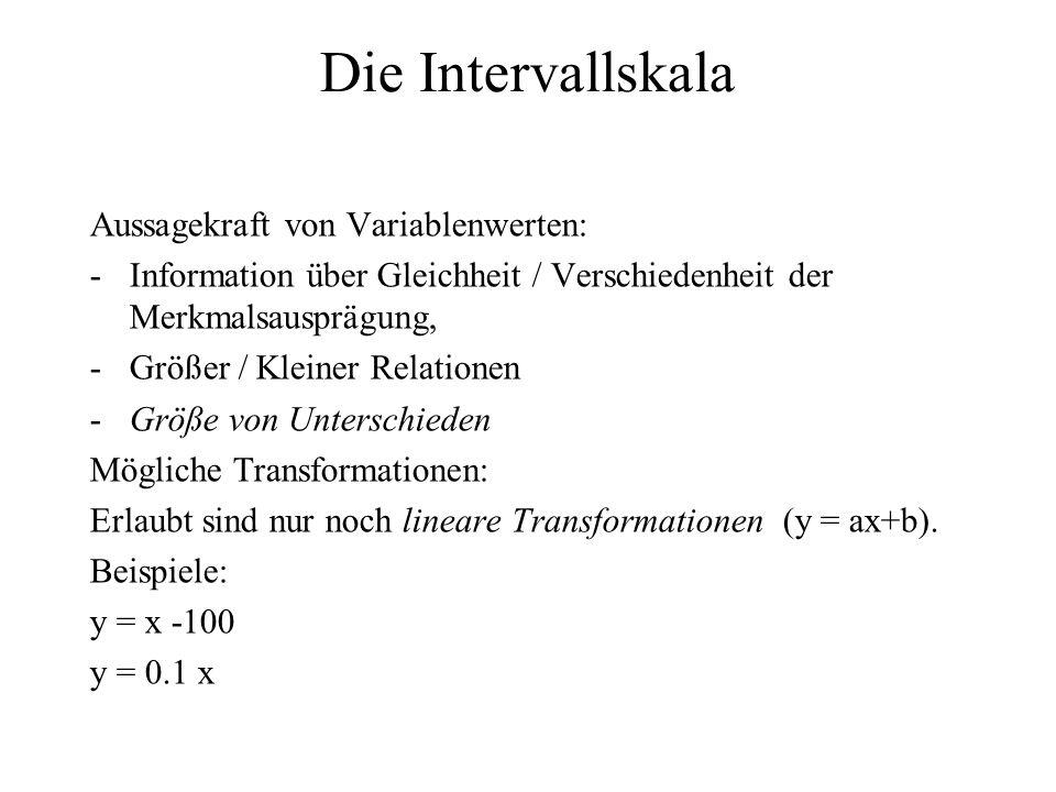 Die Intervallskala Aussagekraft von Variablenwerten: