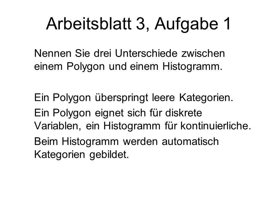 Arbeitsblatt 3, Aufgabe 1Nennen Sie drei Unterschiede zwischen einem Polygon und einem Histogramm. Ein Polygon überspringt leere Kategorien.
