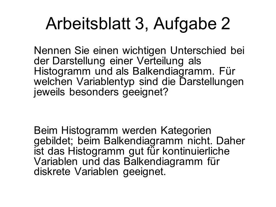 Amazing Balkendiagramm Arbeitsblatt Frieze - Kindergarten ...