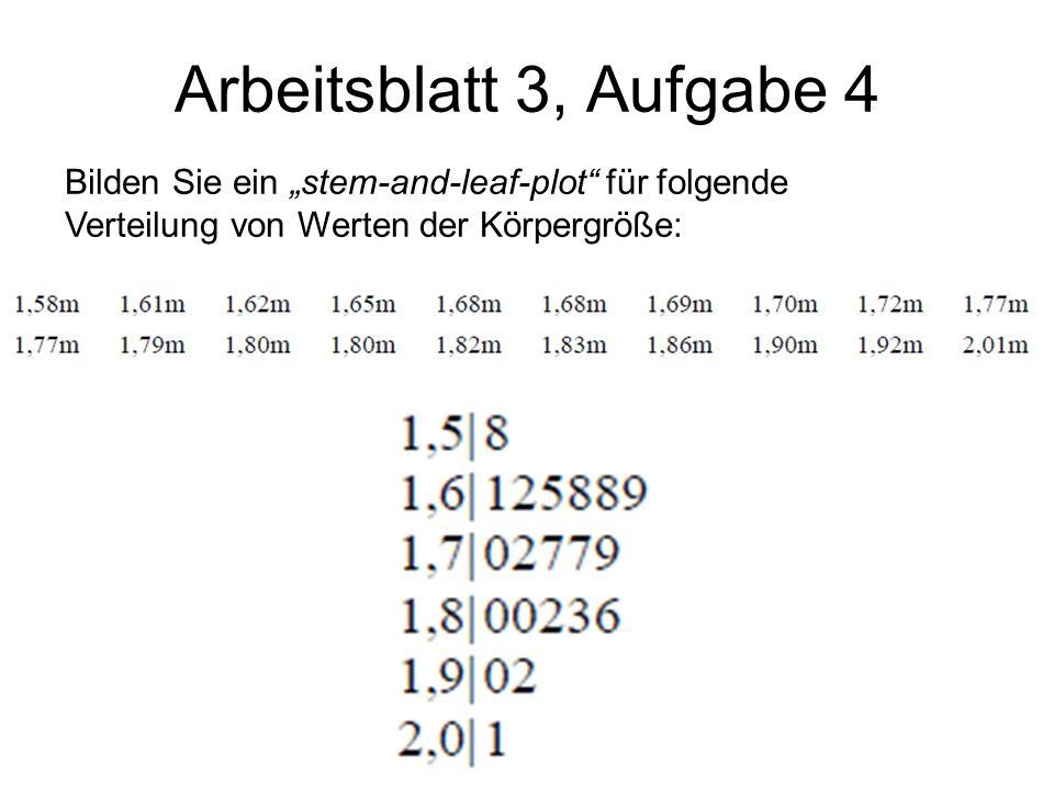 """Arbeitsblatt 3, Aufgabe 4Bilden Sie ein """"stem-and-leaf-plot für folgende Verteilung von Werten der Körpergröße:"""