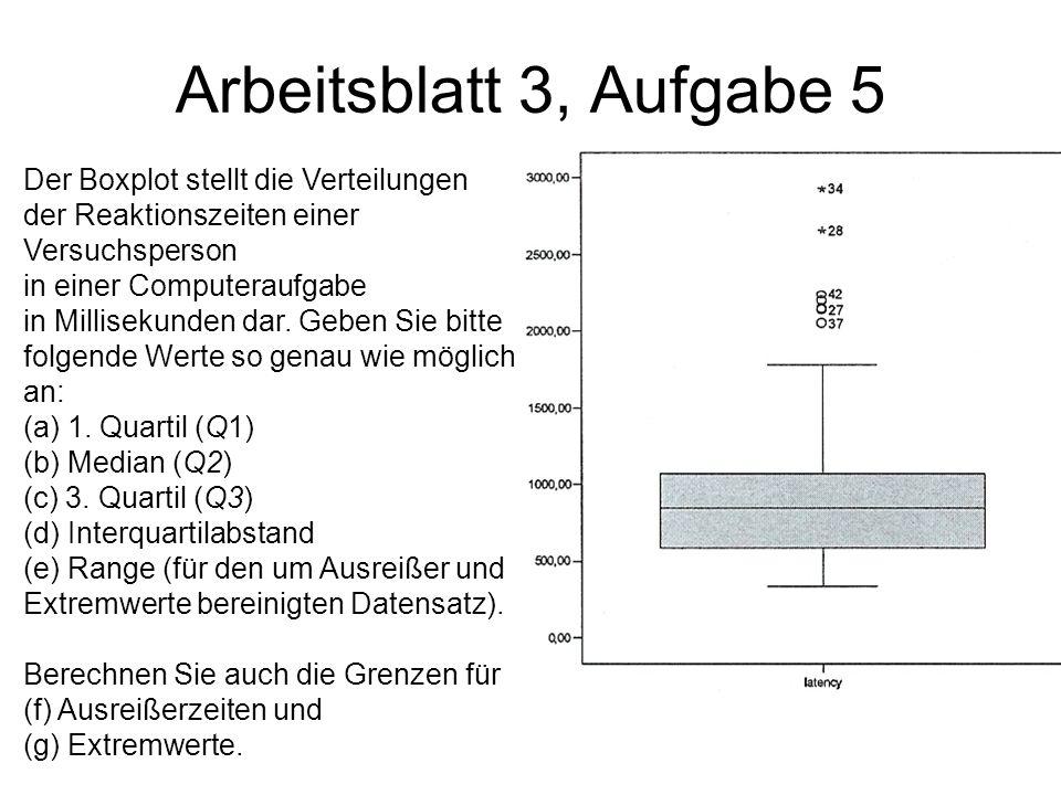 Arbeitsblatt 3, Aufgabe 5 Der Boxplot stellt die Verteilungen
