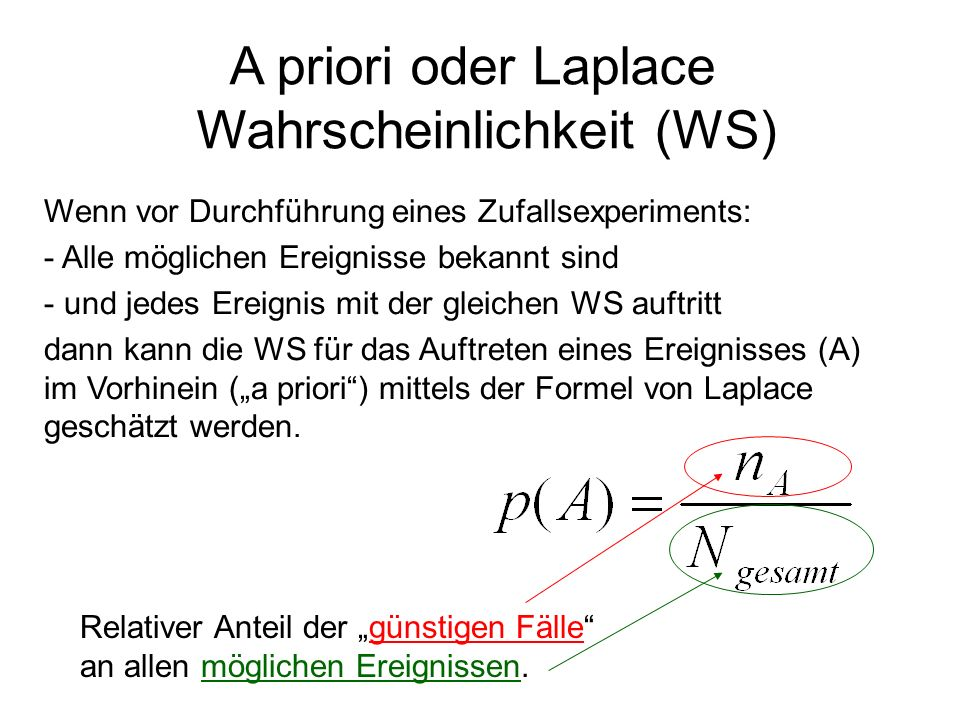 A priori oder Laplace Wahrscheinlichkeit (WS)