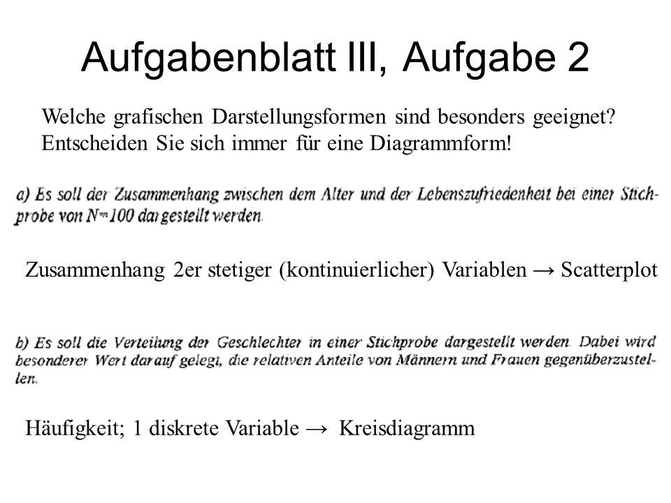Aufgabenblatt III, Aufgabe 2