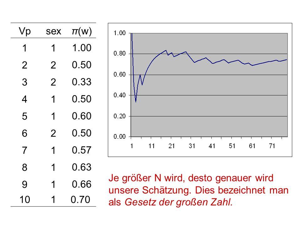 Fein Empirische Formel Arbeitsblatt Mit Antworten Bilder ...