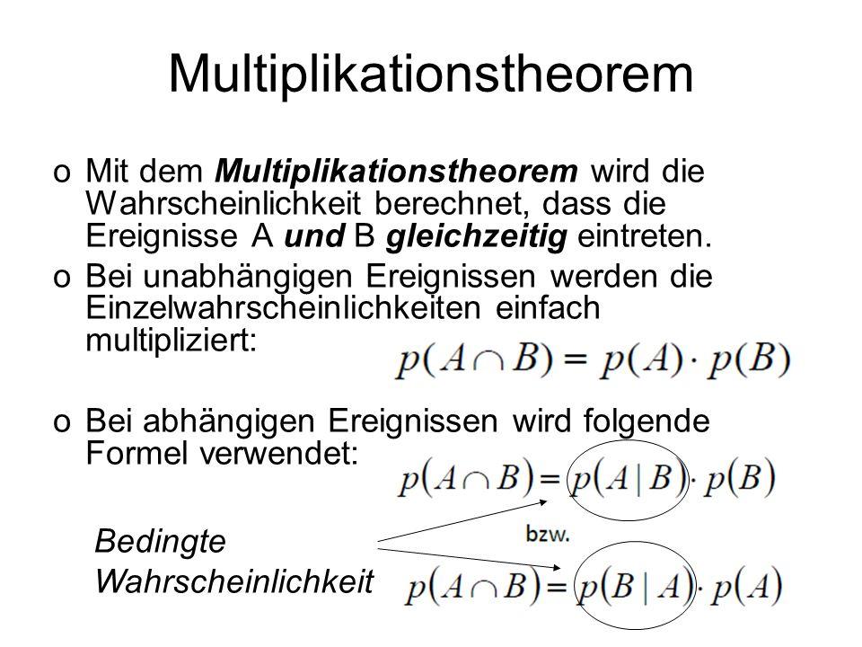 Multiplikationstheorem