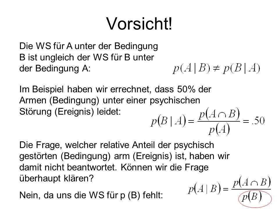 Vorsicht! Die WS für A unter der Bedingung B ist ungleich der WS für B unter der Bedingung A: