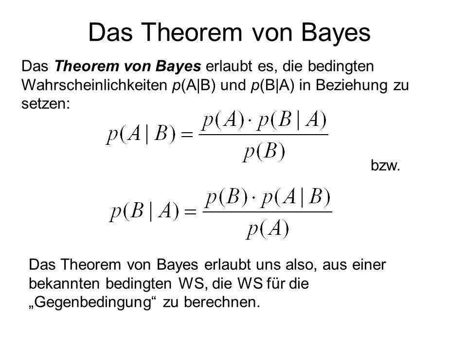 Das Theorem von Bayes Das Theorem von Bayes erlaubt es, die bedingten Wahrscheinlichkeiten p(A|B) und p(B|A) in Beziehung zu setzen: