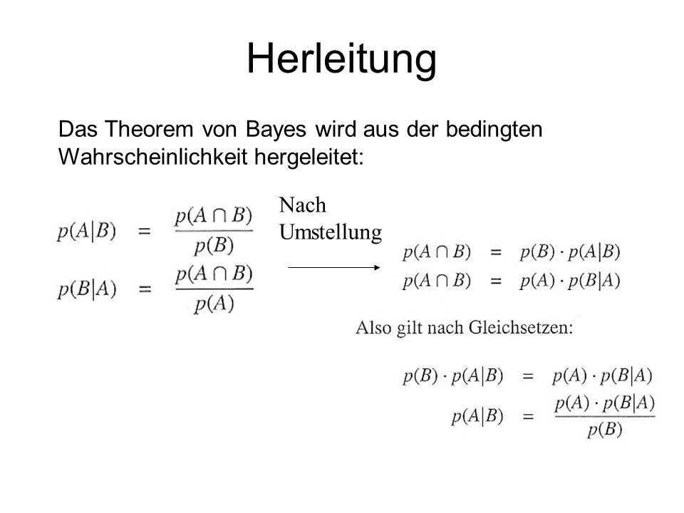 Herleitung Das Theorem von Bayes wird aus der bedingten Wahrscheinlichkeit hergeleitet: Nach Umstellung.