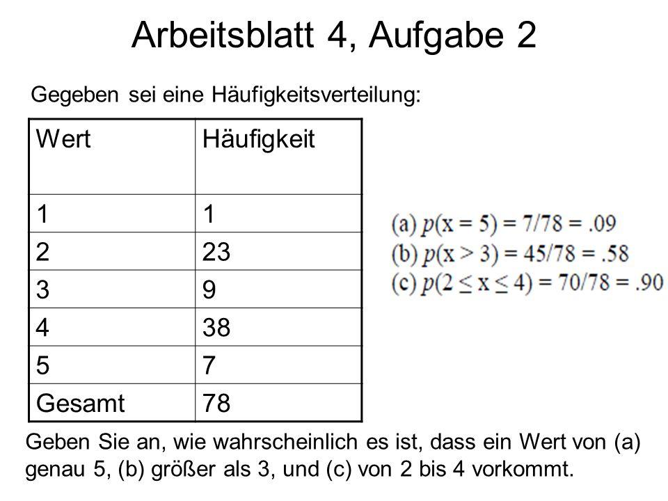 Arbeitsblatt 4, Aufgabe 2 Wert Häufigkeit 1 2 23 3 9 4 38 5 7 Gesamt