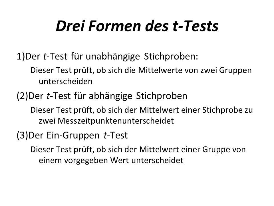 Drei Formen des t-Tests