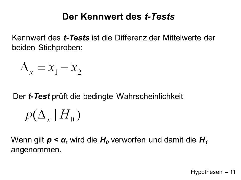 Der Kennwert des t-Tests
