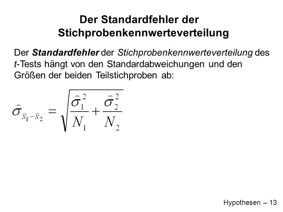 Der Standardfehler der Stichprobenkennwerteverteilung