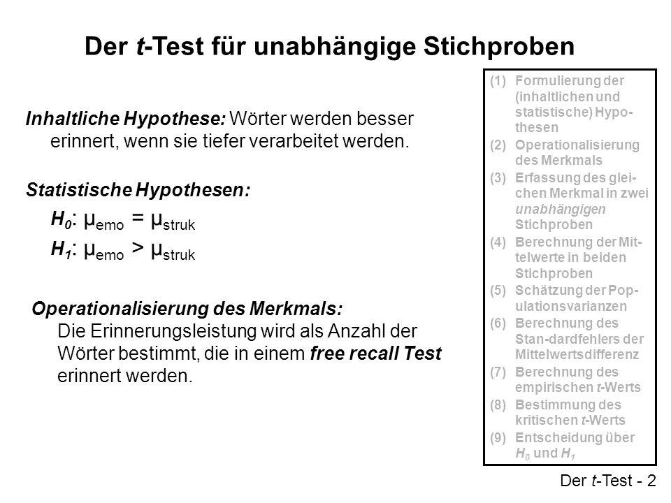 Der t-Test für unabhängige Stichproben
