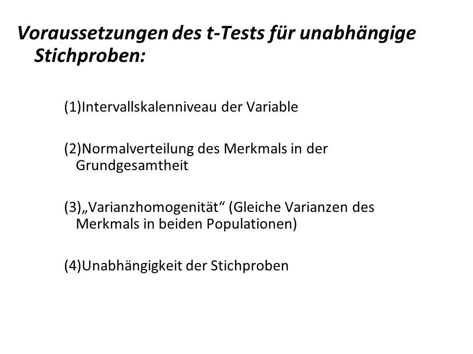 Voraussetzungen des t-Tests für unabhängige Stichproben: