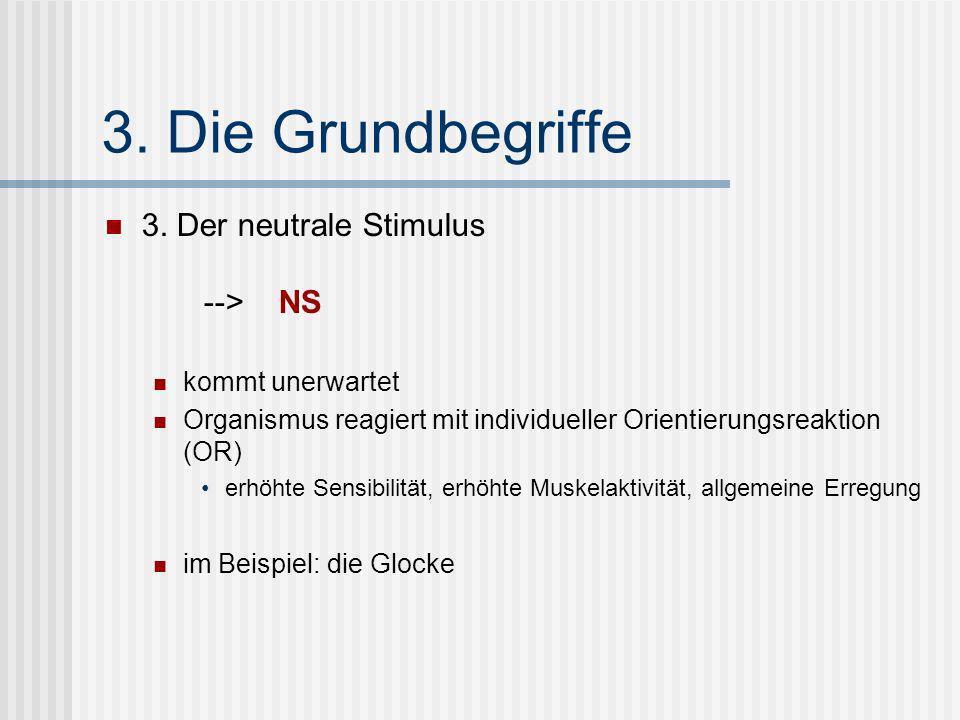 3. Die Grundbegriffe 3. Der neutrale Stimulus --> NS