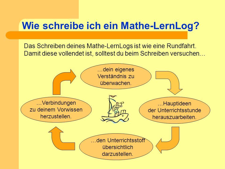 Wie schreibe ich ein Mathe-LernLog