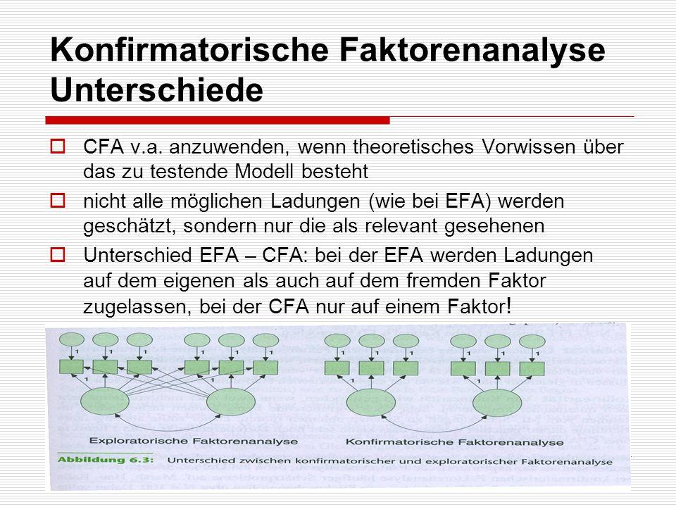 Konfirmatorische Faktorenanalyse Unterschiede