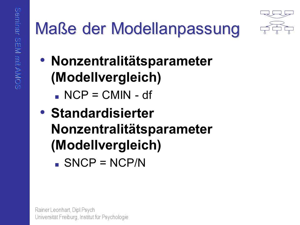 Maße der Modellanpassung
