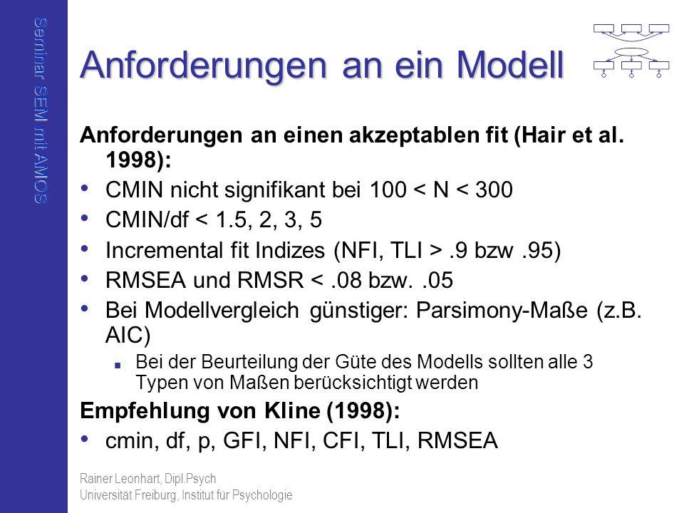 Anforderungen an ein Modell