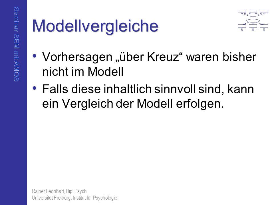 """Modellvergleiche Vorhersagen """"über Kreuz waren bisher nicht im Modell"""