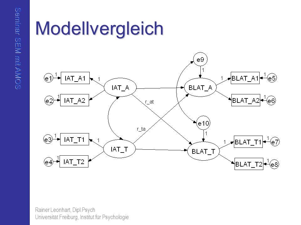 Modellvergleich Rainer Leonhart, Dipl.Psych