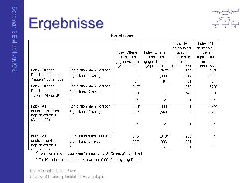 Ergebnisse Rainer Leonhart, Dipl.Psych