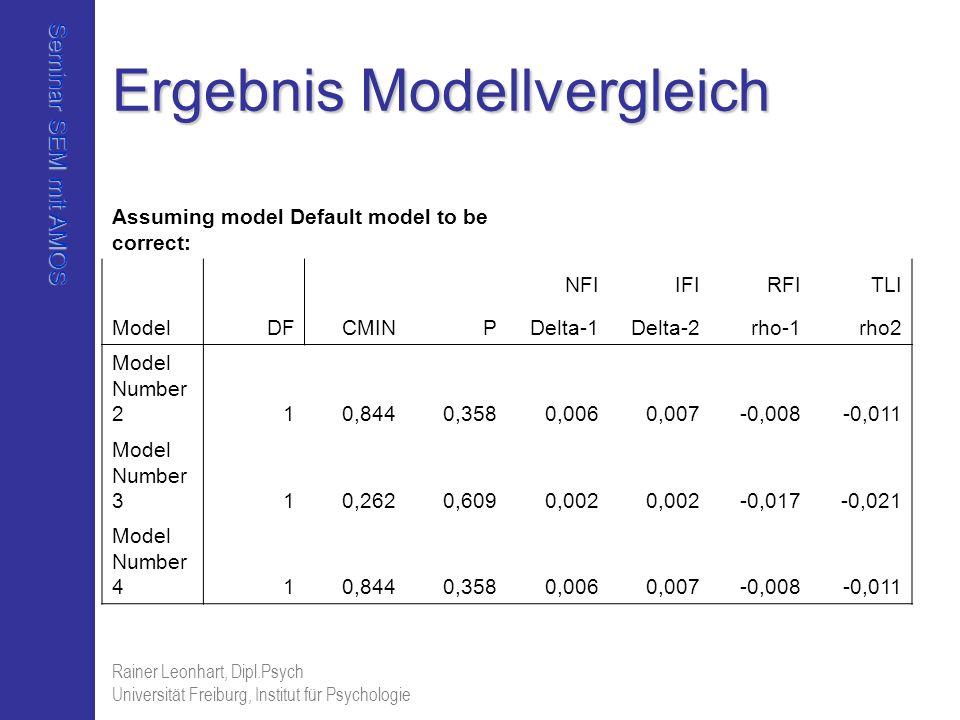 Ergebnis Modellvergleich