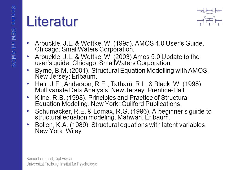 Literatur Arbuckle, J.L. & Wottke, W. (1995). AMOS 4.0 User's Guide. Chicago: SmallWaters Corporation.