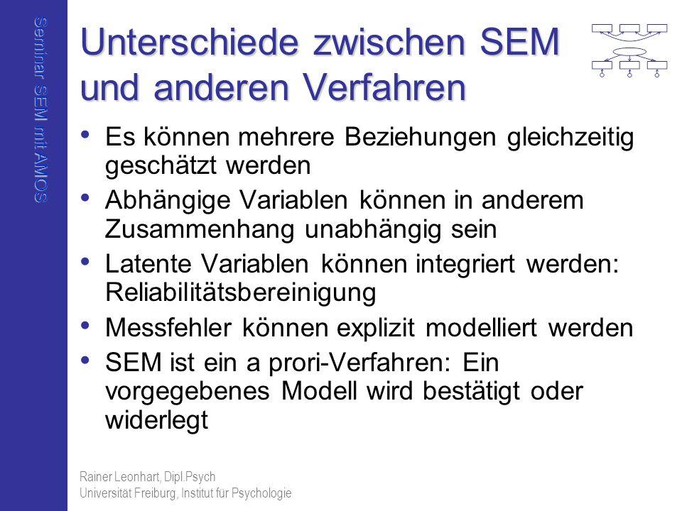 Unterschiede zwischen SEM und anderen Verfahren