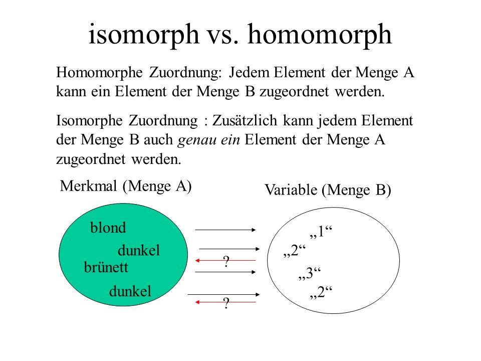 isomorph vs. homomorph Homomorphe Zuordnung: Jedem Element der Menge A kann ein Element der Menge B zugeordnet werden.