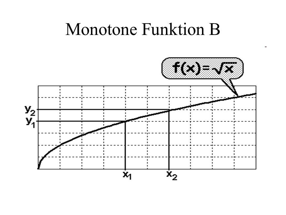 Monotone Funktion B