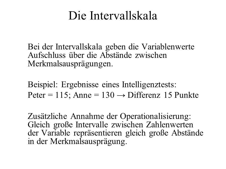 Die Intervallskala Bei der Intervallskala geben die Variablenwerte Aufschluss über die Abstände zwischen Merkmalsausprägungen.