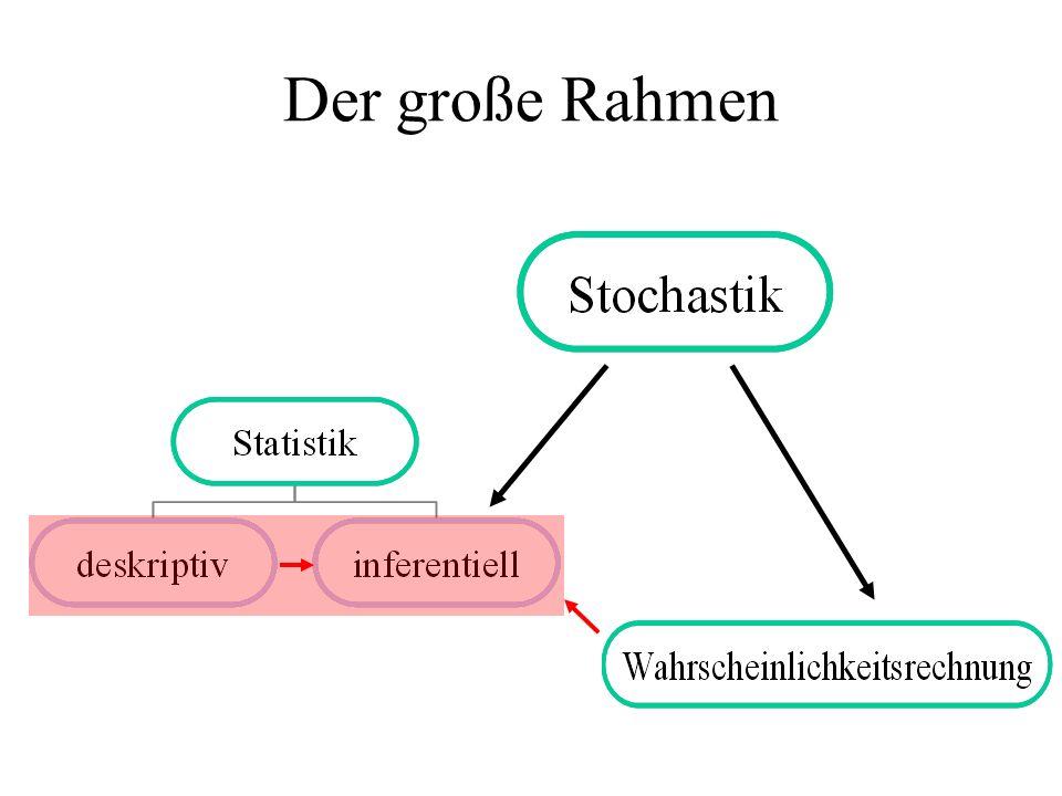 """Der große Rahmen Stochastik = griechisch für """"Kunst des Mutmaßens"""