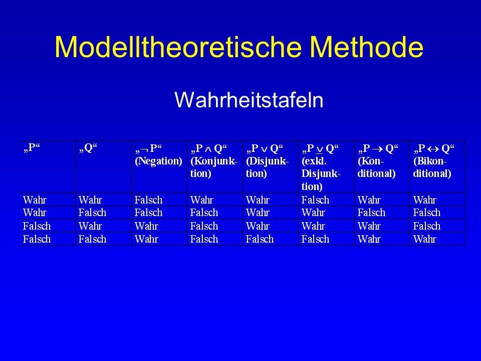Modelltheoretische Methode