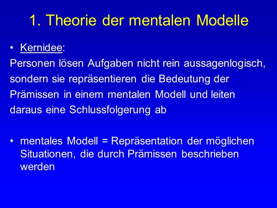 1. Theorie der mentalen Modelle