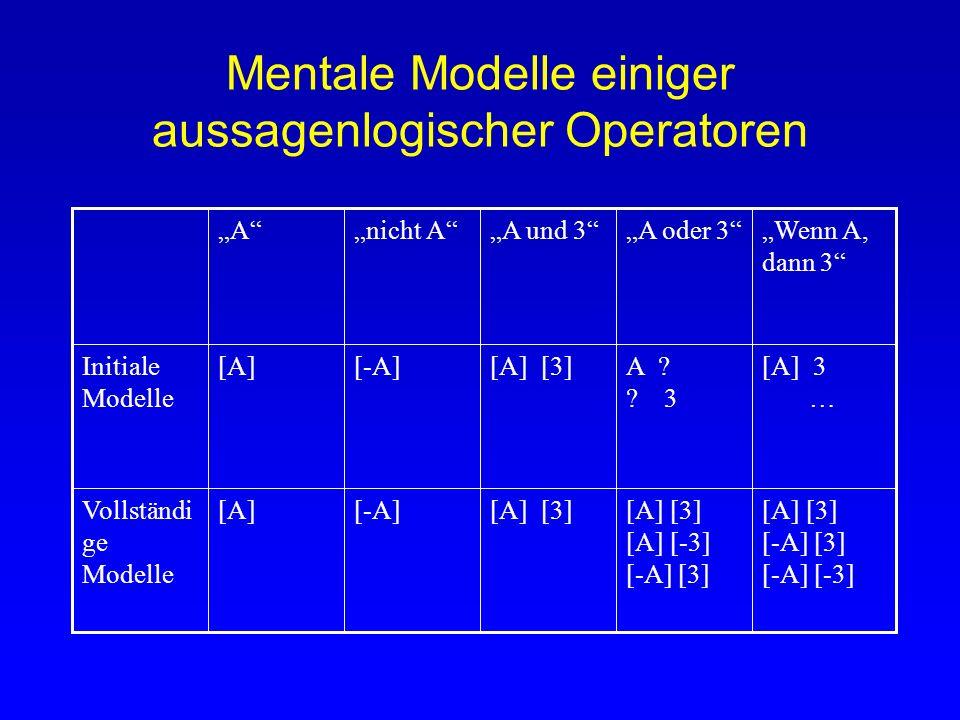 Mentale Modelle einiger aussagenlogischer Operatoren