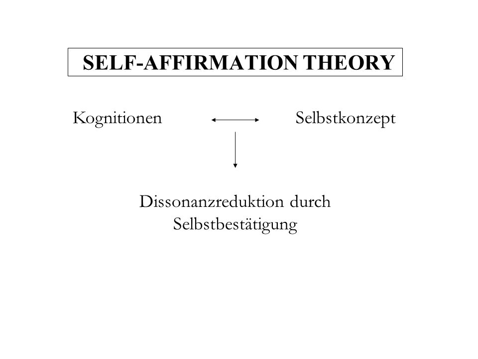 SELF-AFFIRMATION THEORY