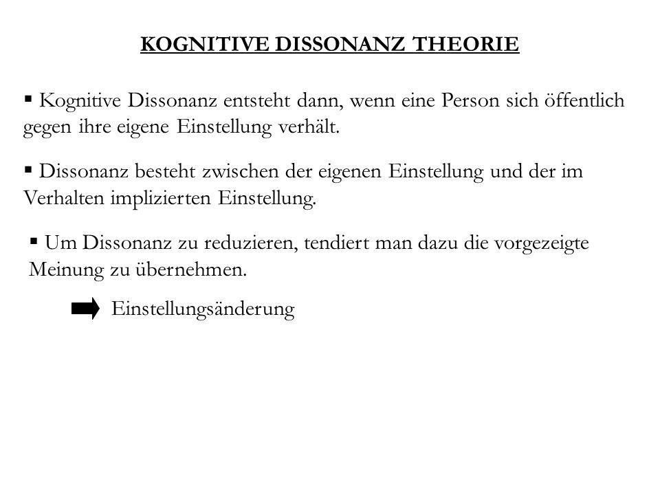 KOGNITIVE DISSONANZ THEORIE