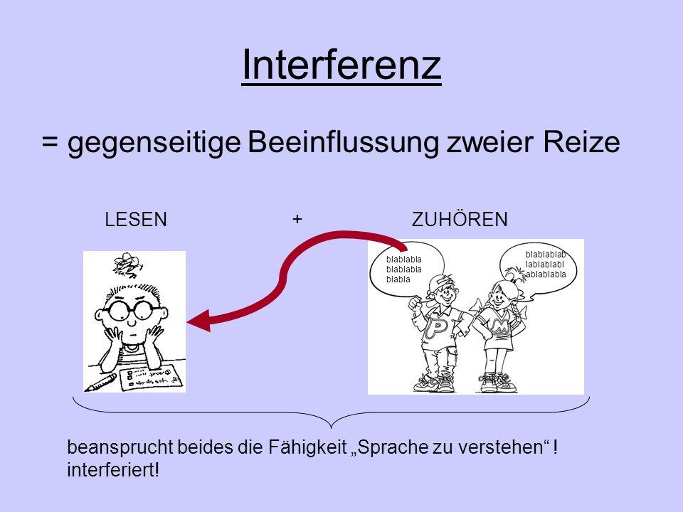 Interferenz = gegenseitige Beeinflussung zweier Reize