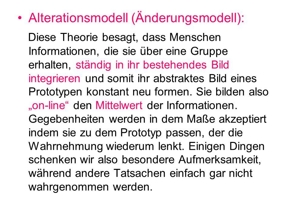 Alterationsmodell (Änderungsmodell):