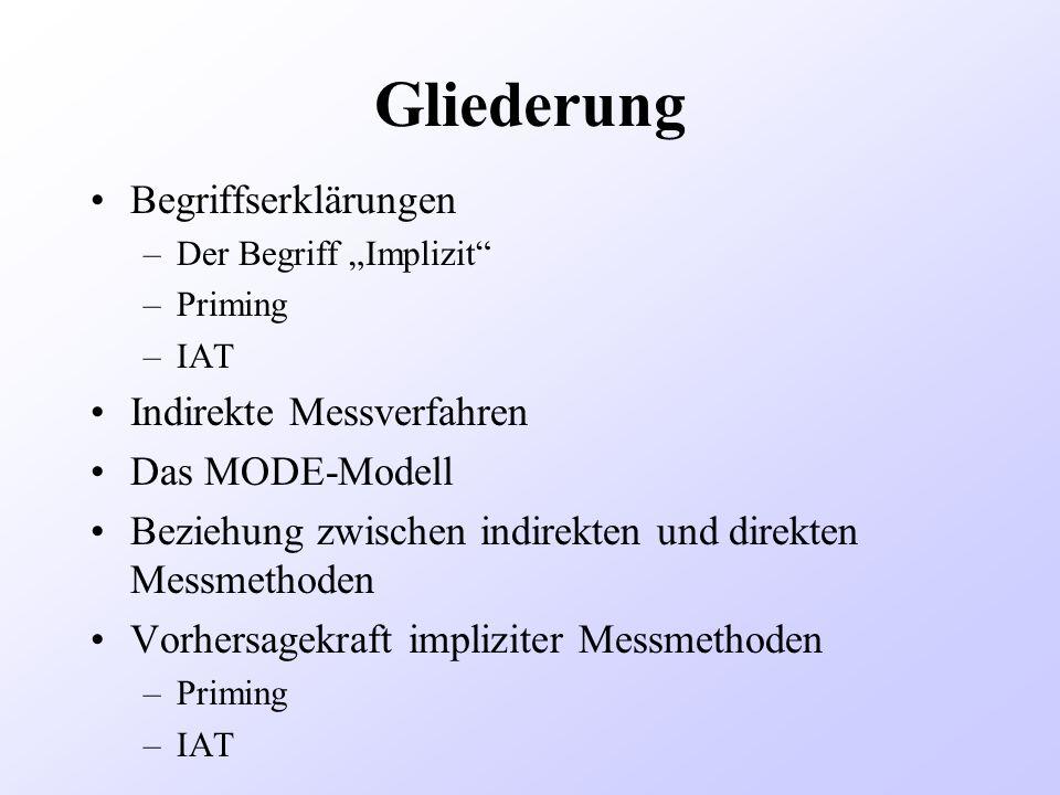 Gliederung Begriffserklärungen Indirekte Messverfahren Das MODE-Modell