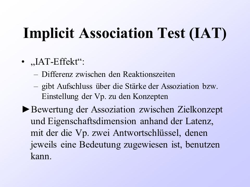 Implicit Association Test (IAT)