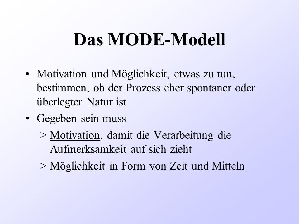 Das MODE-Modell Motivation und Möglichkeit, etwas zu tun, bestimmen, ob der Prozess eher spontaner oder überlegter Natur ist.
