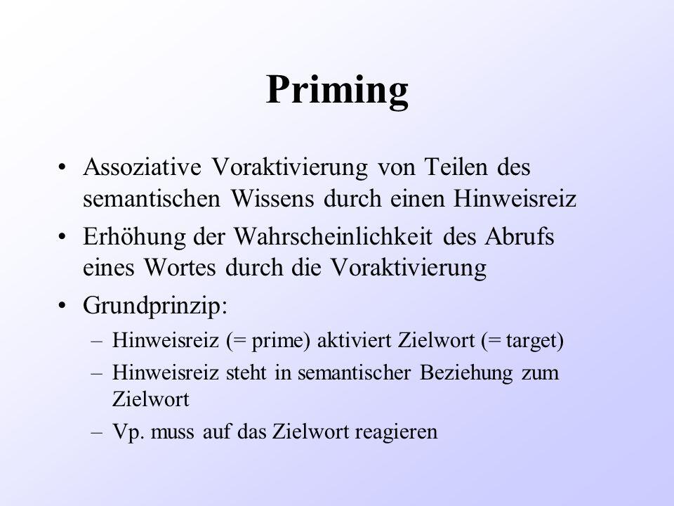 Priming Assoziative Voraktivierung von Teilen des semantischen Wissens durch einen Hinweisreiz.